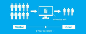 How To Increase Conversion Rates For Your Website