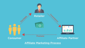 Wealthy Affiliate Caters To Affiliate Marketers of All Levels